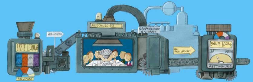 Gesetzgebungsmaschine